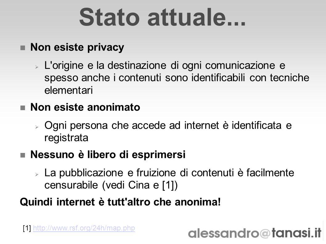 Stato attuale... Non esiste privacy L'origine e la destinazione di ogni comunicazione e spesso anche i contenuti sono identificabili con tecniche elem