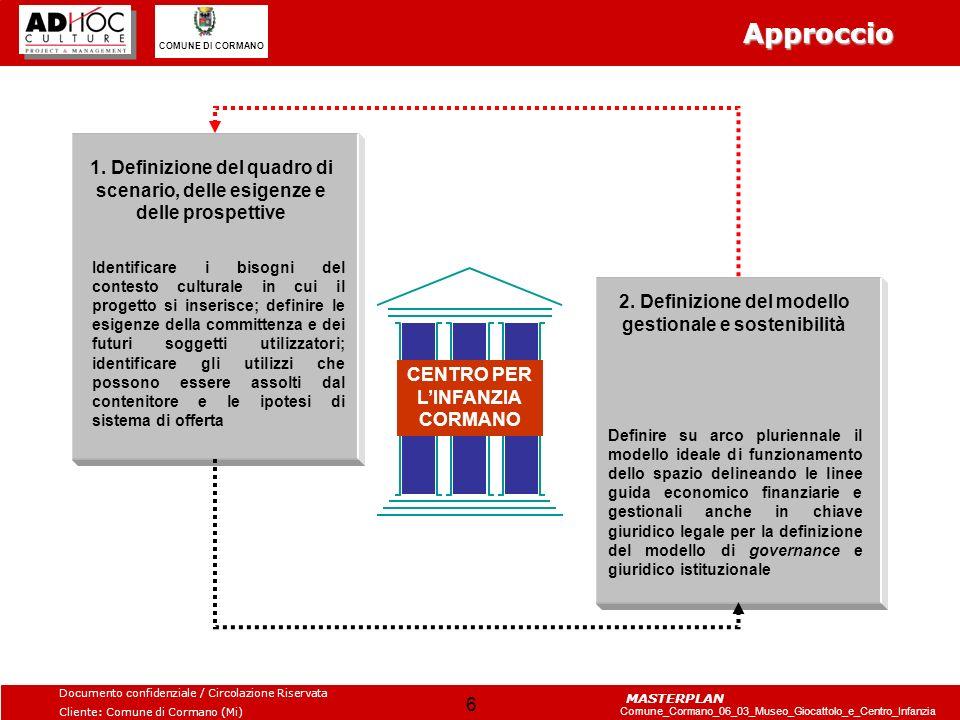 Documento confidenziale / Circolazione Riservata Cliente: Comune di Cormano (Mi) Comune_Cormano_06_03_Museo_Giocattolo_e_Centro_Infanzia COMUNE DI CORMANO MASTERPLAN 187MEDIA TELEVISIONE (locale, tg3 Lombardia) RADIO LOCALI E NAZIONALI STAMPA PERIODICA, QUOTIDIANA, STAMPA SPECIALIZZATA WEBSITE (del Centro ed altrui) DIRECT MARKETING SPAZI FISICI DI COMUNICAZIONE MEZZI DI TRASPORTO CORNER SPAZI AFFISSIONI MERCHANDISING ED EDITORIA ALTRI CANALI IPOTIZZATI COMUNICAZIONE ALLINTERNO DELLE SCUOLE ROAD SHOW P.R.