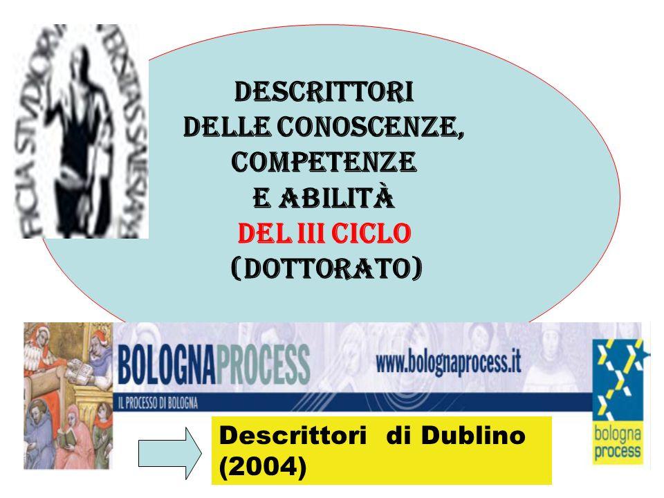 Descrittori delle conoscenze, competenze e abilità del III ciclo (dottorato) Descrittori di Dublino (2004)