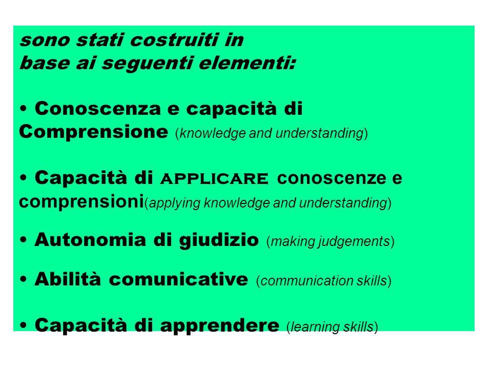 sono stati costruiti in base ai seguenti elementi: Conoscenza e capacità di Comprensione (knowledge and understanding) Capacità di applicare conoscenz