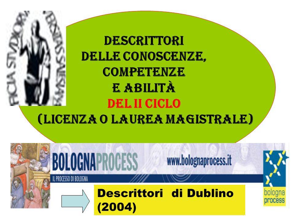 Descrittori delle conoscenze, competenze e abilità del II ciclo (licenza o laurea magistrale) Descrittori di Dublino (2004)