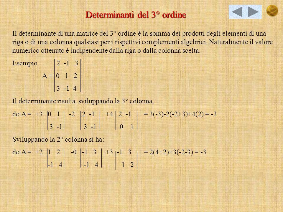 Minore complementare Si dice minore complementare di un elemento di una matrice di ordine n il determinante che si ottiene sopprimendo dalla matrice data la riga e la colonna alle quali lelemento appartiene.