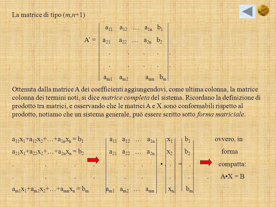 Matrici e sistemi lineari Consideriamo un sistema lineare di m equazione in n incognite.