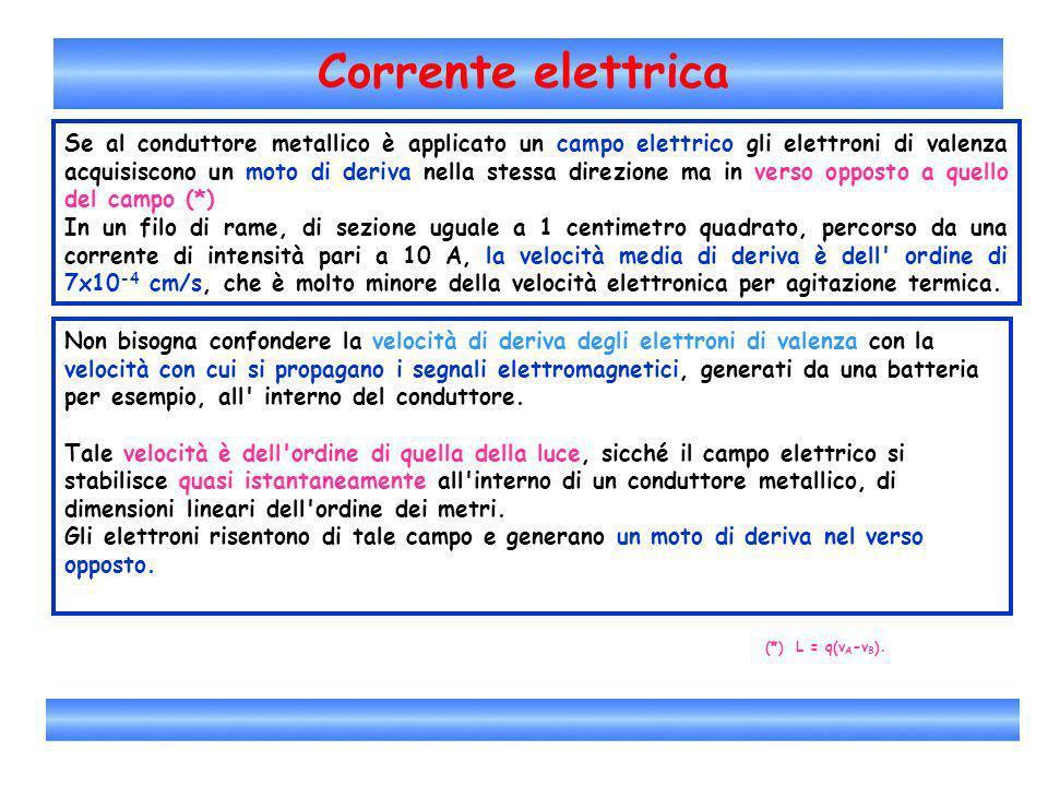 Corrente elettrica Se al conduttore metallico è applicato un campo elettrico gli elettroni di valenza acquisiscono un moto di deriva nella stessa dire
