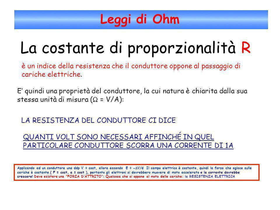 Leggi di Ohm E quindi una proprietà del conduttore, la cui natura è chiarita dalla sua stessa unità di misura ( = V/A): La costante di proporzionalità