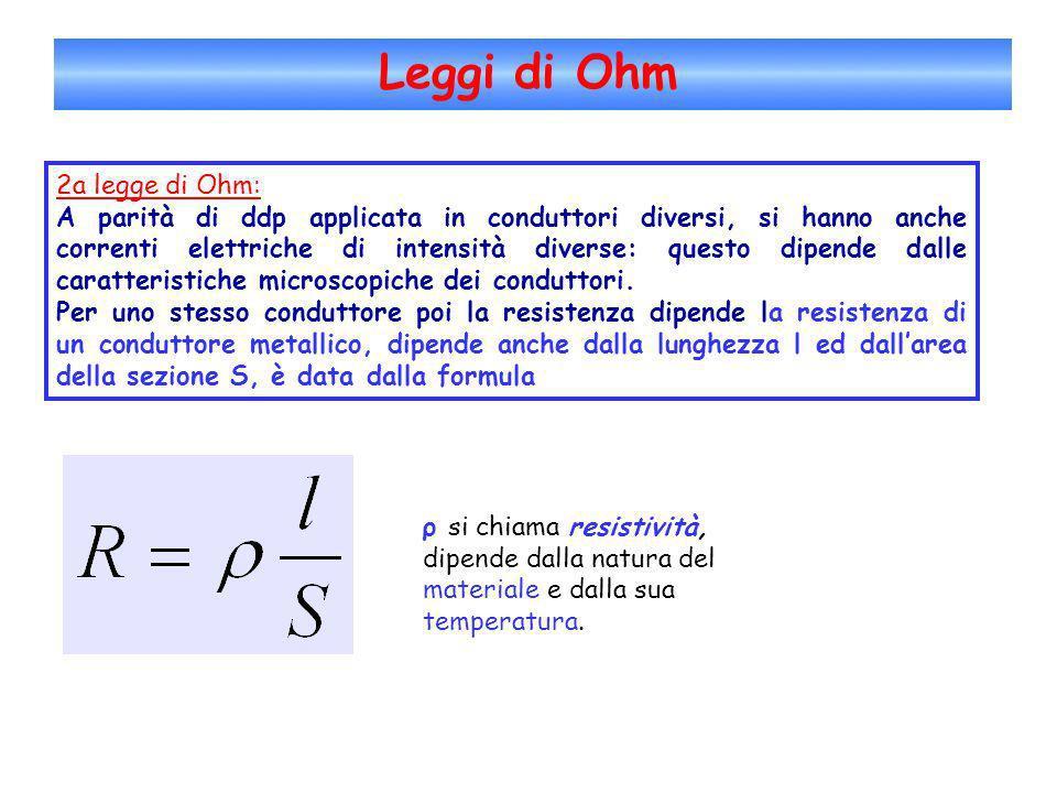 Leggi di Ohm 2a legge di Ohm: A parità di ddp applicata in conduttori diversi, si hanno anche correnti elettriche di intensità diverse: questo dipende