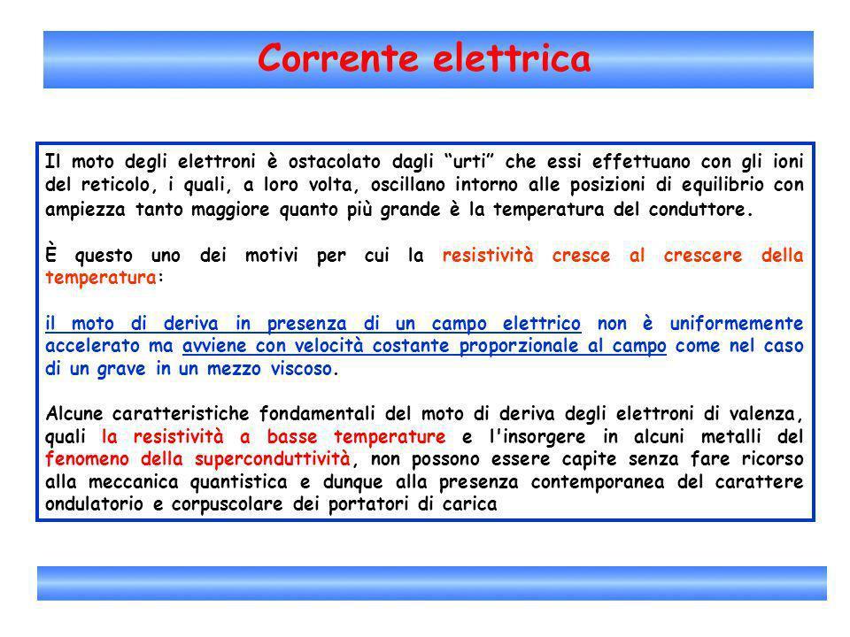 Corrente elettrica Il moto degli elettroni è ostacolato dagli urti che essi effettuano con gli ioni del reticolo, i quali, a loro volta, oscillano int