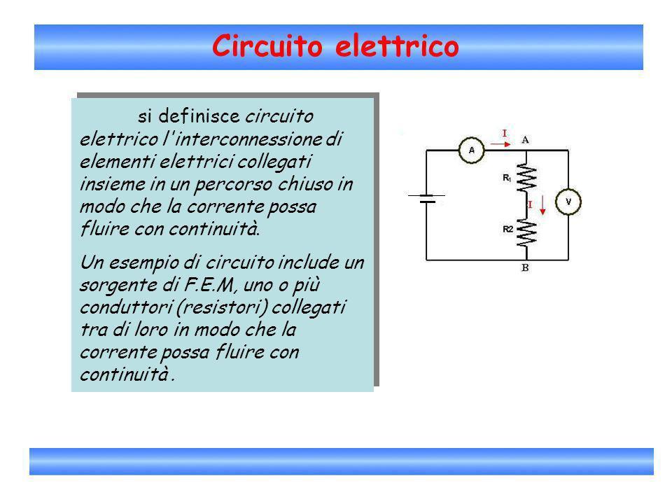 Circuito elettrico si definisce circuito elettrico l'interconnessione di elementi elettrici collegati insieme in un percorso chiuso in modo che la cor