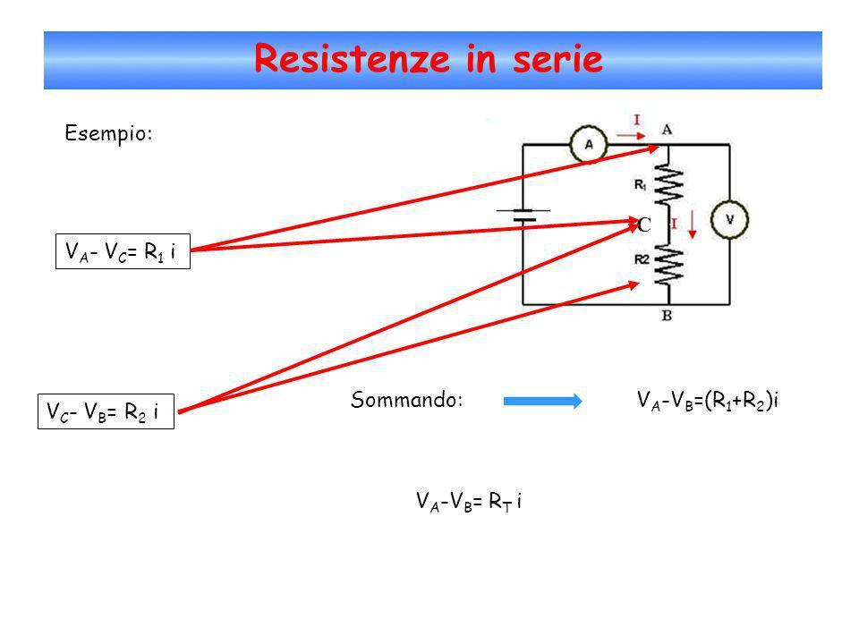 Resistenze in serie V A - V C = R 1 i V C - V B = R 2 i Sommando: V A -V B =(R 1 +R 2 )i Esempio: V A -V B = R T i C