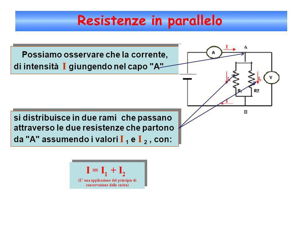 Resistenze in parallelo Possiamo osservare che la corrente, di intensità I giungendo nel capo