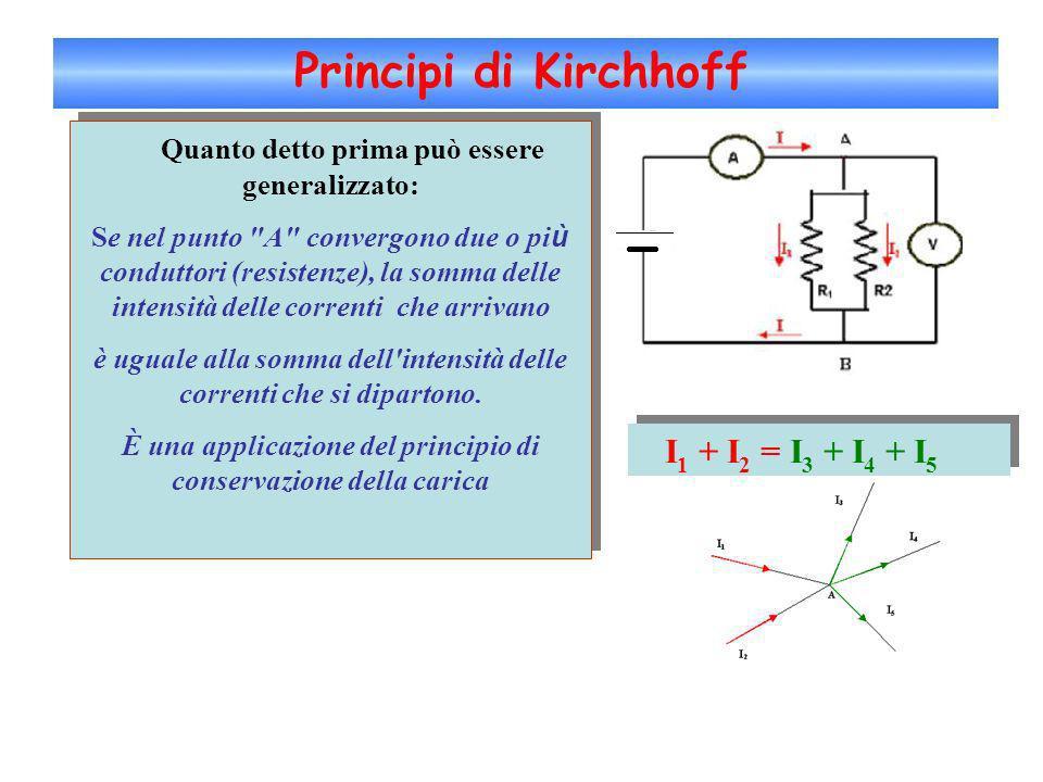 Principi di Kirchhoff Quanto detto prima può essere generalizzato: Se nel punto