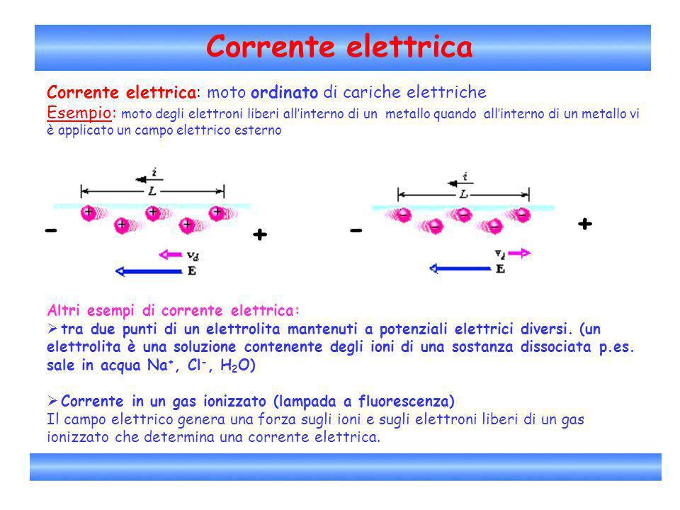 Corrente elettrica Calcolo il numero di elettroni liberi: m massa Cu, V volume, N numero di moli, Numero di moli per unità di volume: Numero di atomi per unità di volume: La velocità media di deriva è dellordine di Una velocità di deriva piuttosto bassa: ~1350 s (circa 22 minuti) per percorrere 1cm.