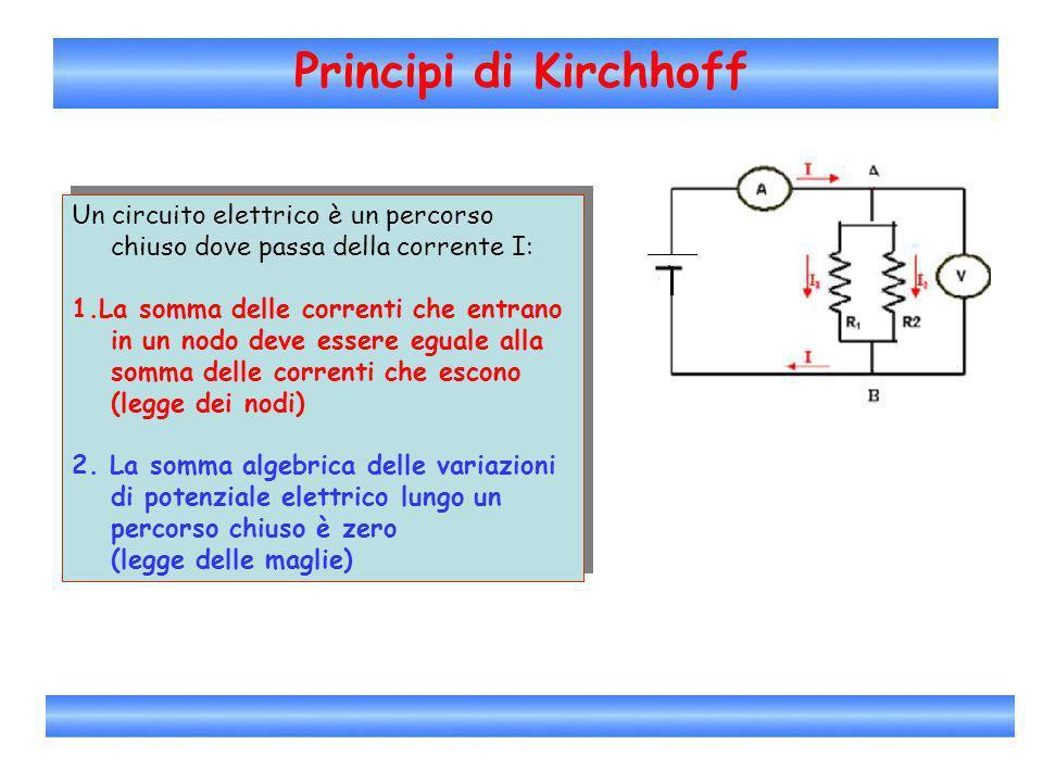 Principi di Kirchhoff Un circuito elettrico è un percorso chiuso dove passa della corrente I: 1.La somma delle correnti che entrano in un nodo deve es