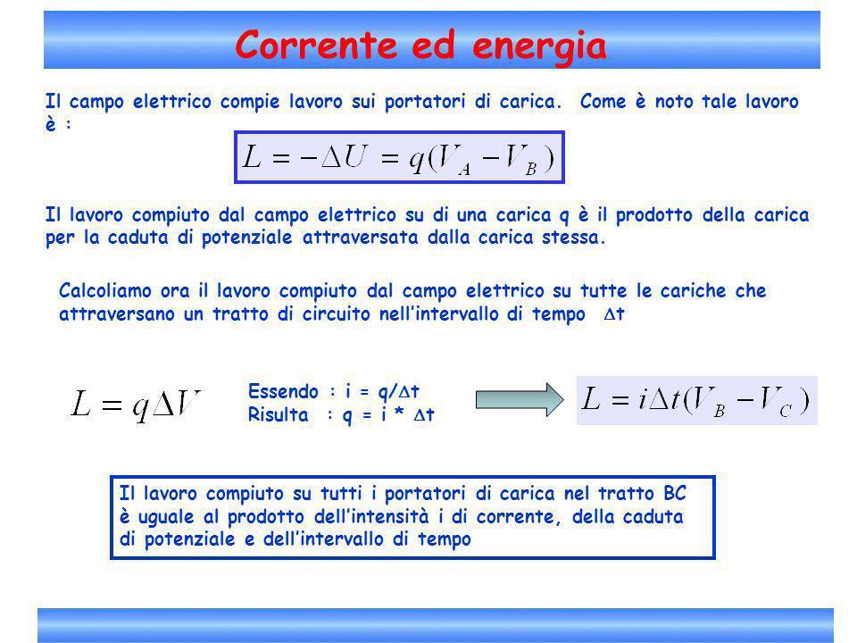 Corrente ed energia Il campo elettrico compie lavoro sui portatori di carica. Come è noto tale lavoro è : Il lavoro compiuto dal campo elettrico su di