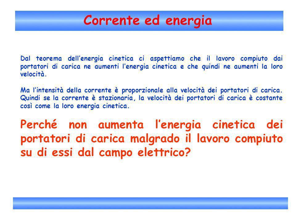 Corrente ed energia Dal teorema dellenergia cinetica ci aspettiamo che il lavoro compiuto dai portatori di carica ne aumenti lenergia cinetica e che q