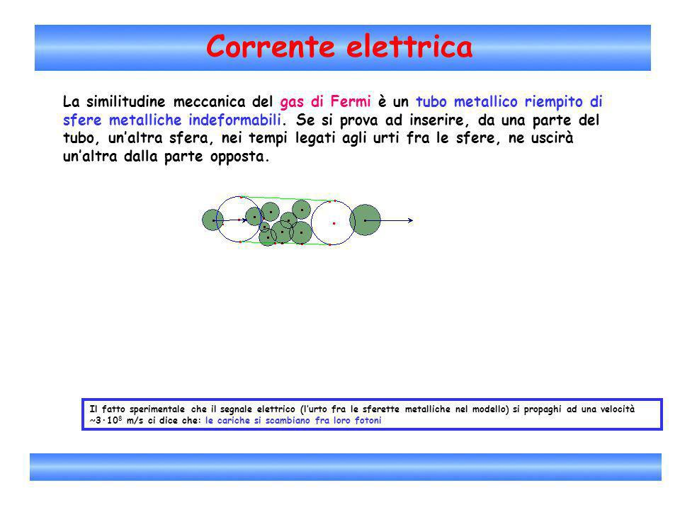 Corrente elettrica La similitudine meccanica del gas di Fermi è un tubo metallico riempito di sfere metalliche indeformabili. Se si prova ad inserire,