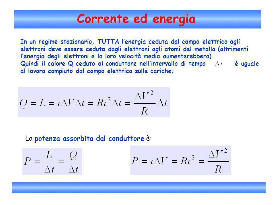 Corrente ed energia In un regime stazionario, TUTTA lenergia ceduta dal campo elettrico agli elettroni deve essere ceduta dagli elettroni agli atomi d