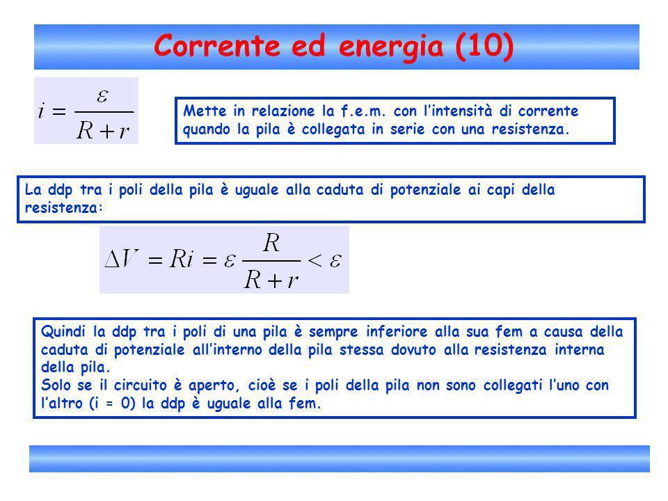 Corrente ed energia (10) Mette in relazione la f.e.m. con lintensità di corrente quando la pila è collegata in serie con una resistenza. La ddp tra i