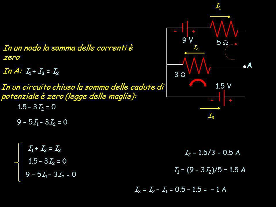 +–+– 9 V 5 1.5 V 3 I1 I1 I3 I3 I2 I2 In un nodo la somma delle correnti è zero In A: I 1 + I 3 = I 2 1.5 – 3I 2 = 0 9 – 5I 1 – 3I 2 = 0 I 2 = 1.5/3 =