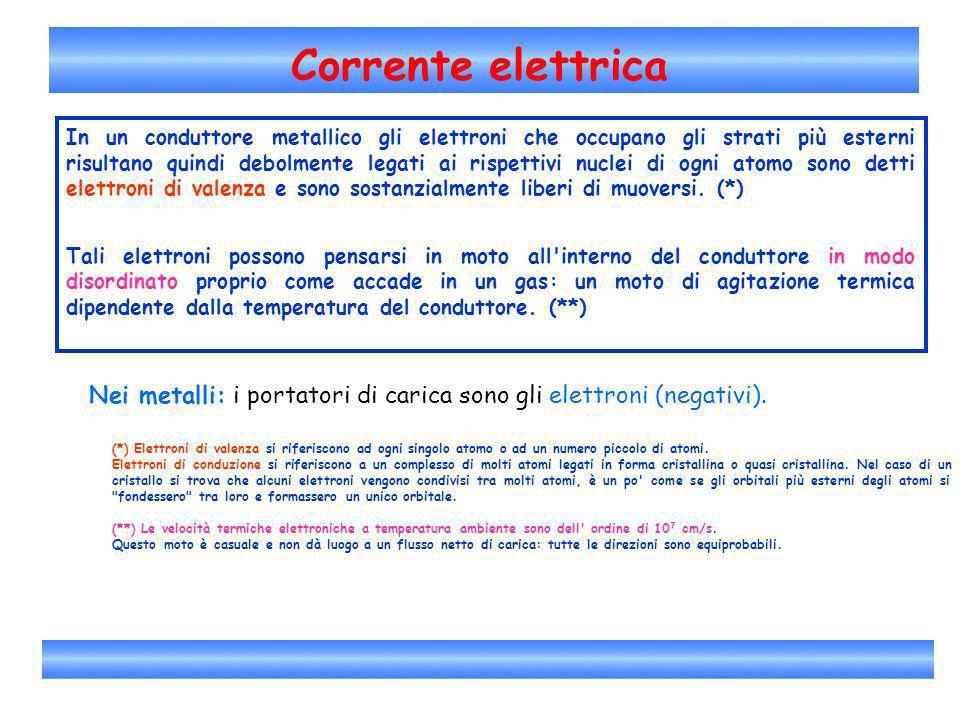 Corrente elettrica In un conduttore metallico gli elettroni che occupano gli strati più esterni risultano quindi debolmente legati ai rispettivi nucle