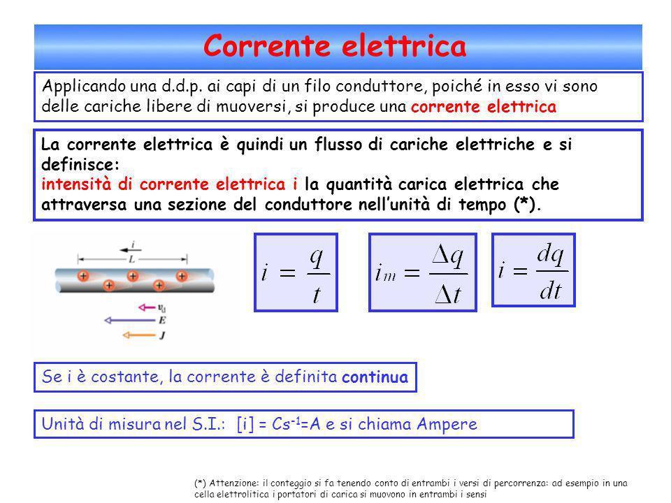 Corrente elettrica Applicando una d.d.p. ai capi di un filo conduttore, poiché in esso vi sono delle cariche libere di muoversi, si produce una corren