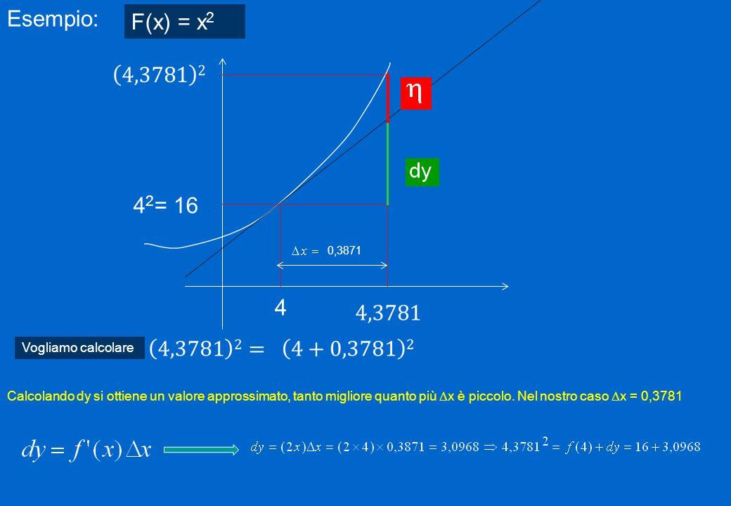4 0,3871 4 2 = 16 Calcolando dy si ottiene un valore approssimato, tanto migliore quanto più x è piccolo. Nel nostro caso x = 0,3781 Vogliamo calcolar