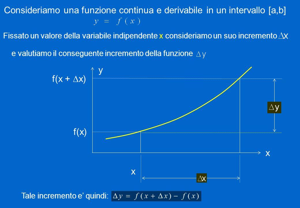 x x y Fissato un valore della variabile indipendente x consideriamo un suo incremento e valutiamo il conseguente incremento della funzione Consideriam
