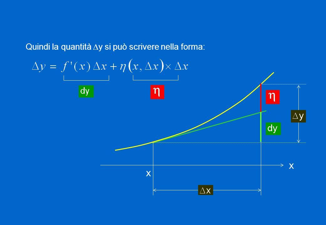 Quindi la quantità y si può scrivere nella forma: x x