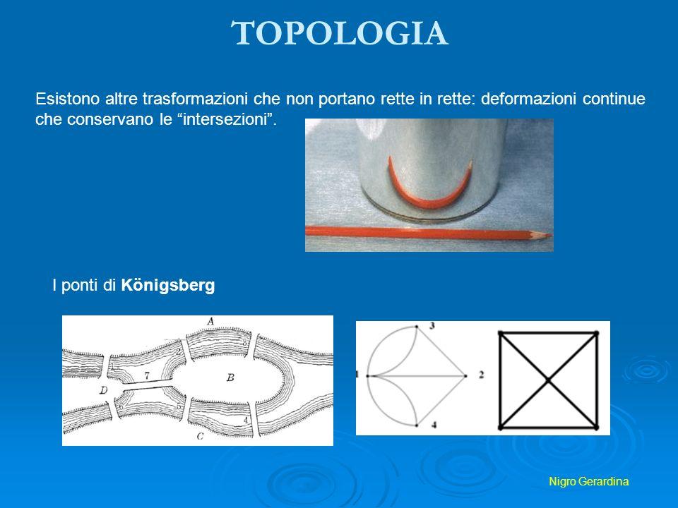 Nigro Gerardina TOPOLOGIA Esistono altre trasformazioni che non portano rette in rette: deformazioni continue che conservano le intersezioni. I ponti