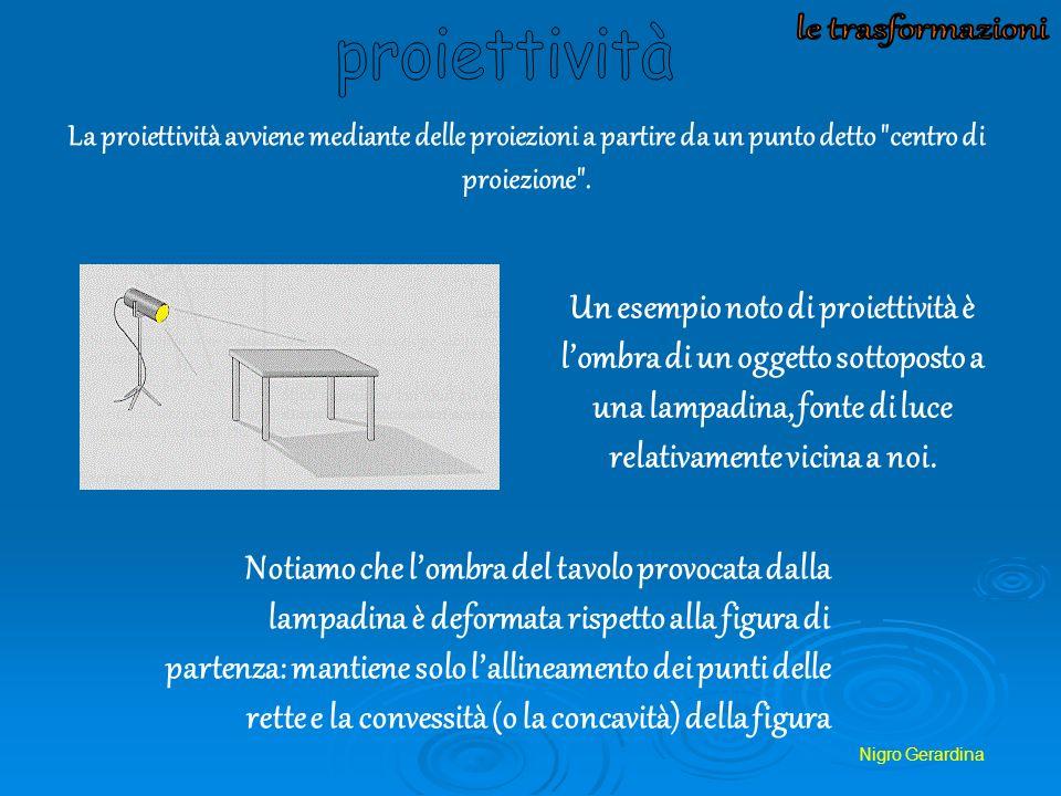 Nigro Gerardina Le trasformazioni affini sono particolari proiettività che mantengono anche il parallelismo tra rette.