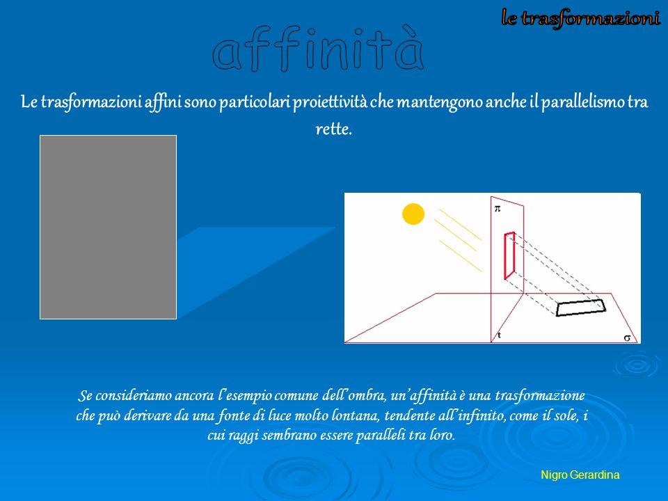 Nigro Gerardina OMBRE: AFFINITA e PROIETTIVITA Le ombre generate dal sole sono trasformazioni affini (conservano il parallelismo).