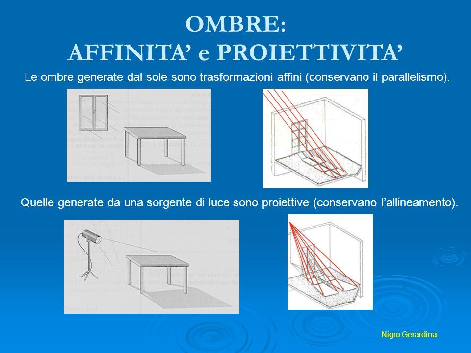 Nigro Gerardina OMBRE: AFFINITA e PROIETTIVITA Le ombre generate dal sole sono trasformazioni affini (conservano il parallelismo). Quelle generate da