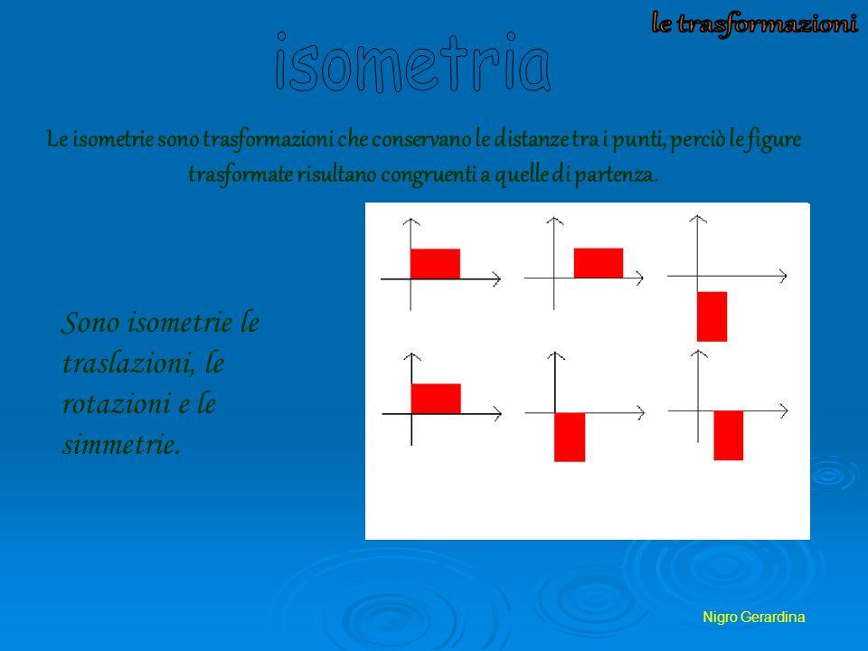Nigro Gerardina Le isometrie sono trasformazioni che conservano le distanze tra i punti, perciò le figure trasformate risultano congruenti a quelle di