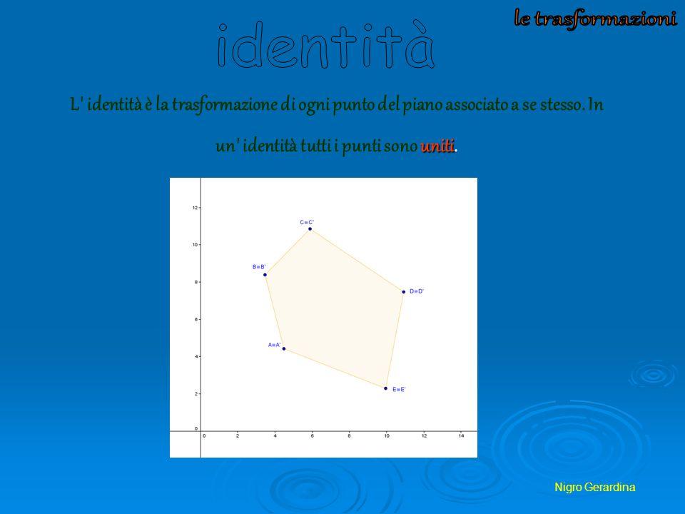 Nigro Gerardina LE ISOMETRIE Trasformazioni geometriche: LE ISOMETRIE Sono trasformazioni geometriche nelle quali la figura trasformata rimane congruente alla figura iniziale, conservandone sia la forma e sia la dimensione.