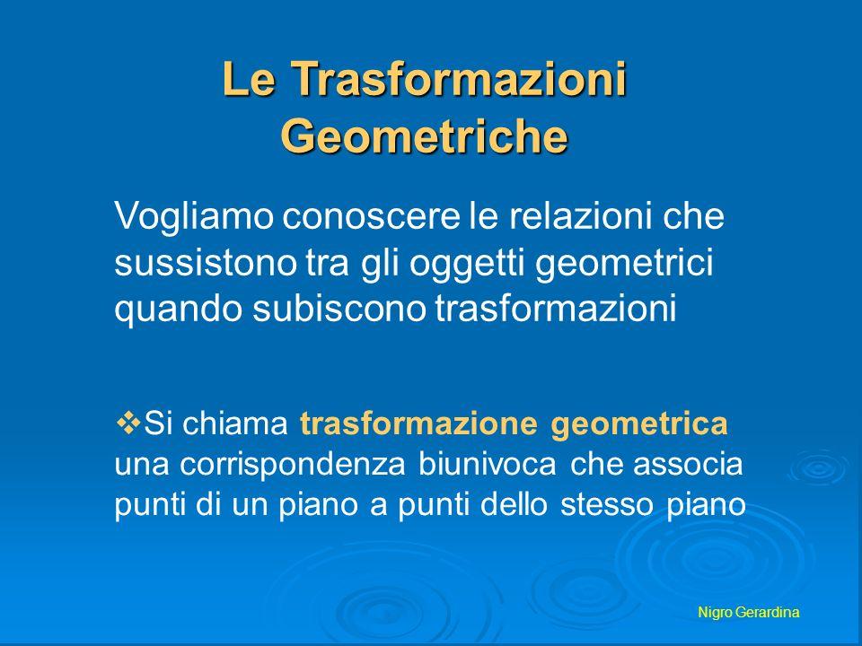 Nigro Gerardina Le Trasformazioni Geometriche Vogliamo conoscere le relazioni che sussistono tra gli oggetti geometrici quando subiscono trasformazion