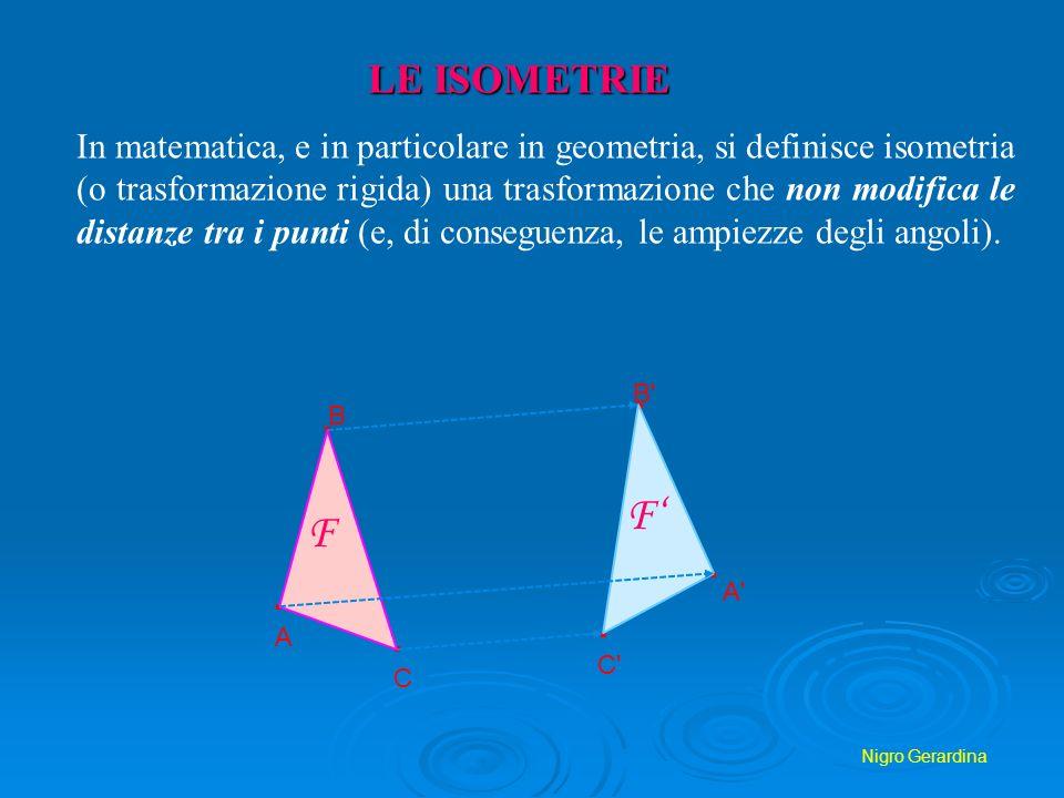 Nigro Gerardina Le isometrie Le isometrie Le principali isometrie sono: Traslazioni Traslazioni Rotazioni Rotazioni Simmetria assiale Simmetria assiale Simmetria centrale Simmetria centrale