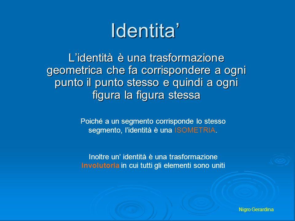 Nigro Gerardina Identita Lidentità è una trasformazione geometrica che fa corrispondere a ogni punto il punto stesso e quindi a ogni figura la figura