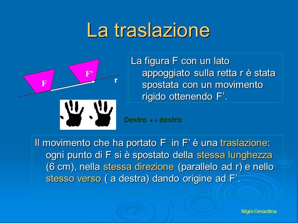 Nigro Gerardina La traslazione La figura F con un lato appoggiato sulla retta r è stata spostata con un movimento rigido ottenendo F. Il movimento che