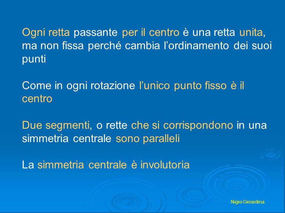 Nigro Gerardina Il Ribaltamento: La Simmetria Assiale Esistono situazioni in cui le figure mantengono le loro misure, ma si ribaltano generando figure simmetriche rispetto ad un asse.