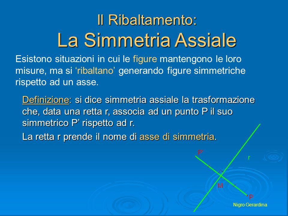 Nigro Gerardina Simmetria assiale Fissata una retta r come asse di simmetria, il punto A è simmetrico di A rispetto alla retta r se r è lasse del segmento AA Fissata una retta r come asse di simmetria, il punto A è simmetrico di A rispetto alla retta r se r è lasse del segmento AA A r A