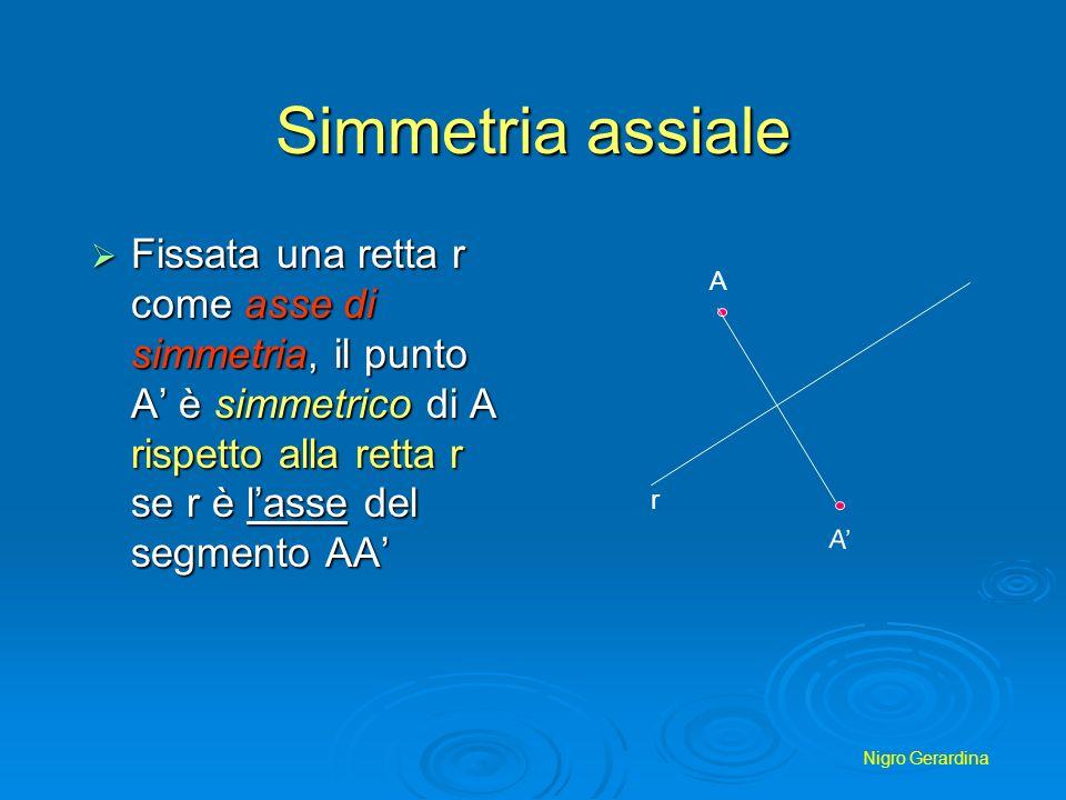Nigro Gerardina Teorema: la simmetria assiale è unisometria Questo teorema ci permette di dire che due figure che si corrispondono in una simmetria assiale sono congruenti.