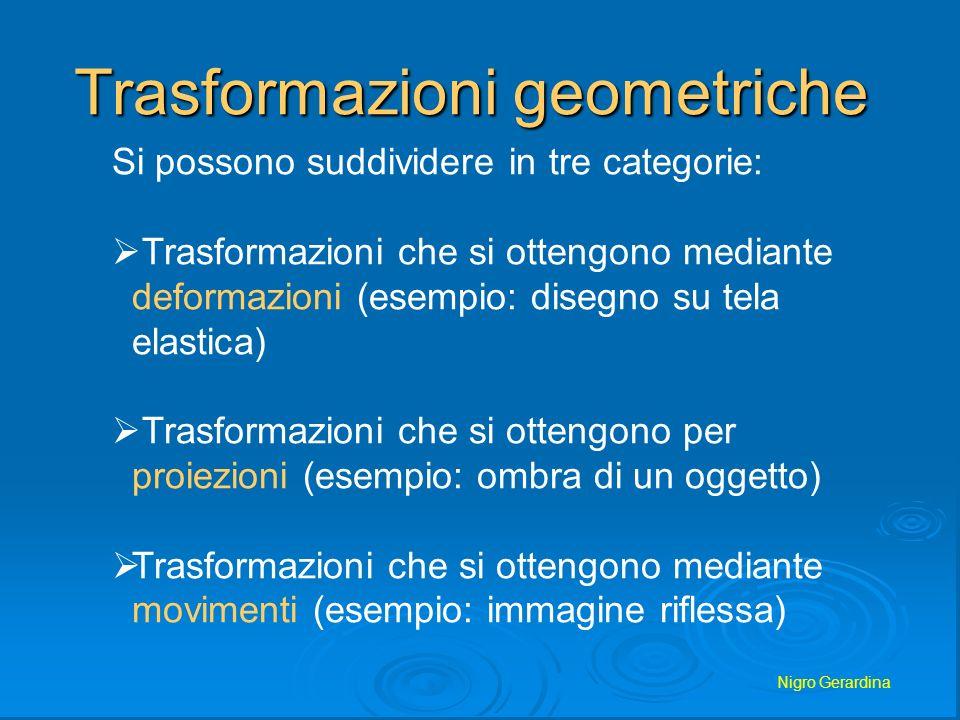 Nigro Gerardina Trasformazioni geometriche Si possono suddividere in tre categorie: Trasformazioni che si ottengono mediante deformazioni (esempio: di