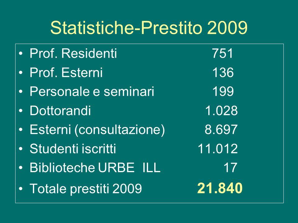Statistiche-Prestito 2009 Prof. Residenti 751 Prof.