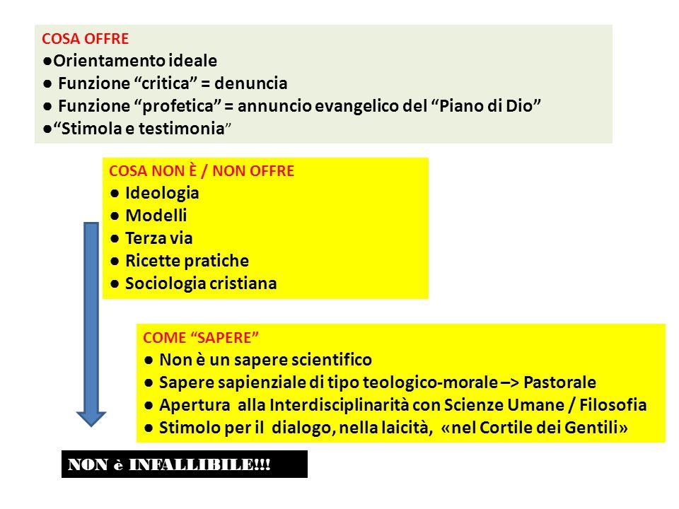 Le principali encicliche sociali Rerum NovarumLeone XIII15.05.1981 Pacem Dei MunusBenedetto XV25.05.1920 Quadragesimo AnnoPio XI15.05.1931 Radiomessagio per il 50° d.