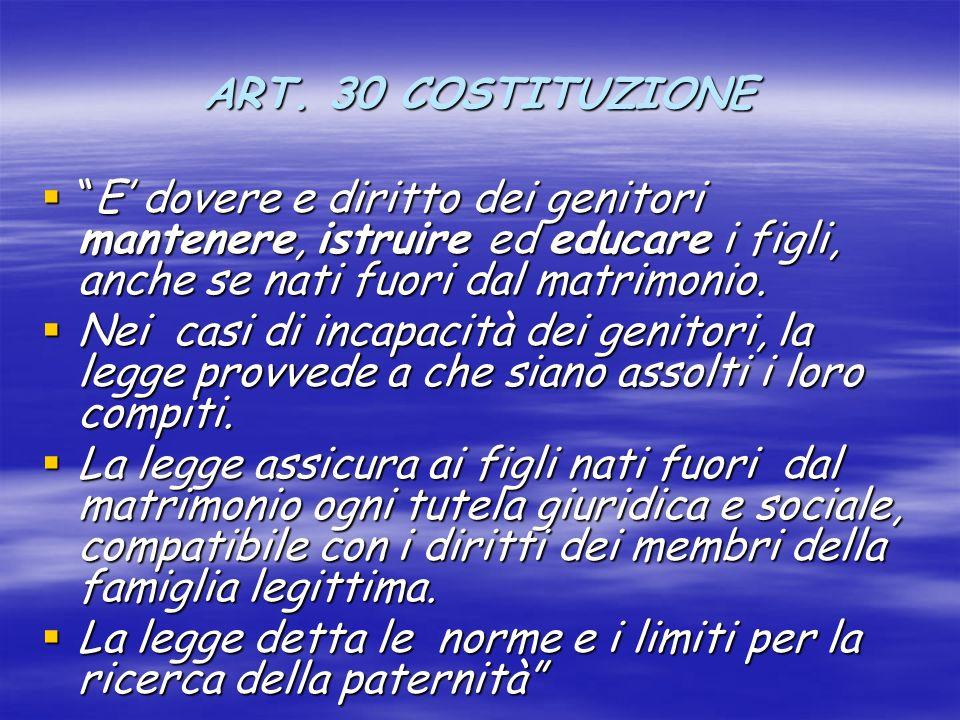 Articolo 143 C.C.Diritti e doveri reciproci dei coniugi (1).
