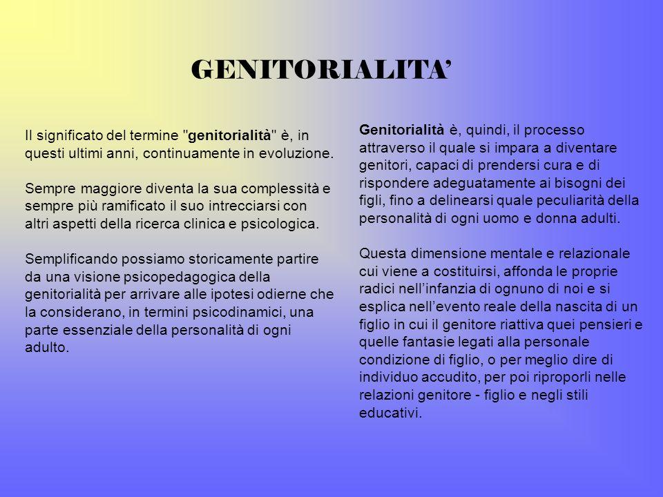GENITORIALITA Il significato del termine