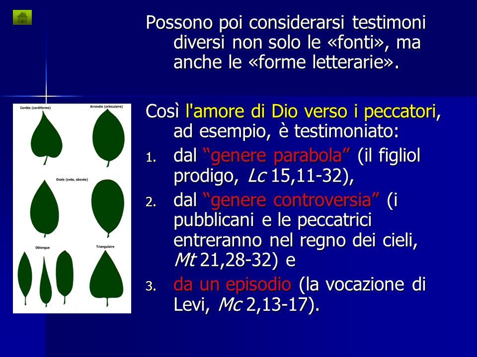 Fonti del materiale evangelico Gli studiosi attribuiscono la provenienza del materiale raccolto a cinque fonti indipendenti: 1. Fonte Mc 2. Fonte Q (d