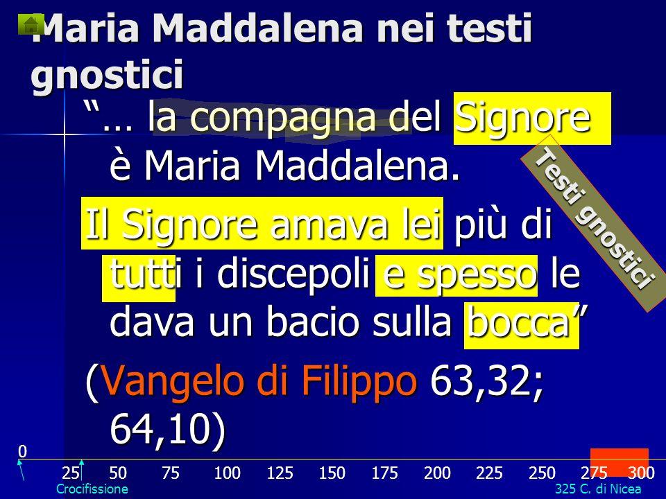 Maria Maddalena nei testi gnostici … la compagna del Signore è Maria Maddalena. Il Signore amava lei più di tutti i discepoli e spesso le dava un baci