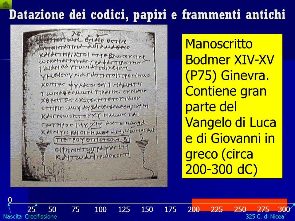 Papiro Chester Beatty (P45) Dublino/Vienna, contiene buona parte dei Vangeli e degli Atti in greco (200-300 dC) Datazione dei codici, papiri e frammen