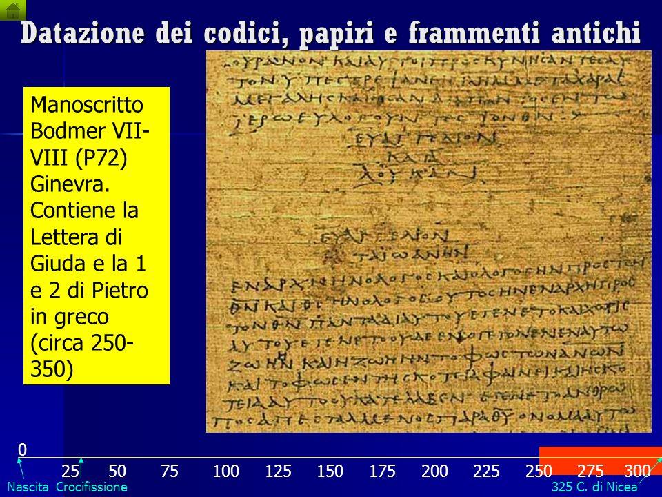Manoscritto Bodmer XIV-XV (P75) Ginevra. Contiene gran parte del Vangelo di Luca e di Giovanni in greco (circa 200-300 dC) Datazione dei codici, papir
